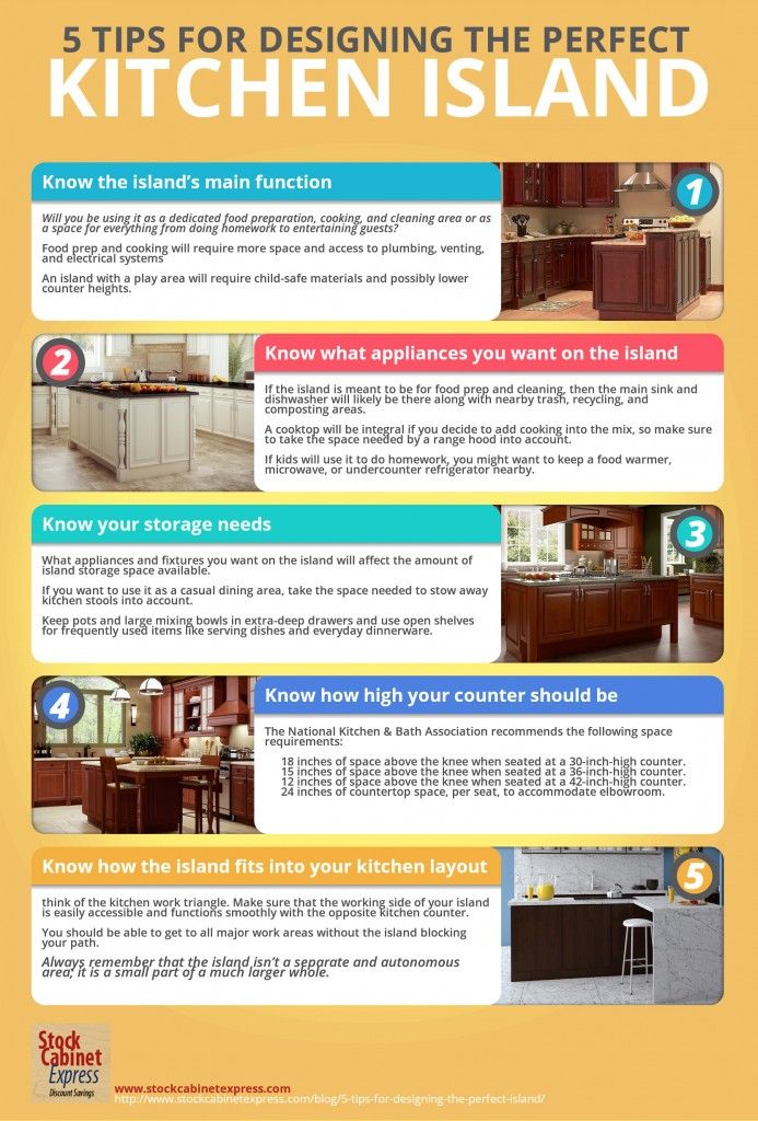 5 Tips For Designing The Perfect Island Kitchen Island Design Kitchen Island Size Home Remodeling Contractors