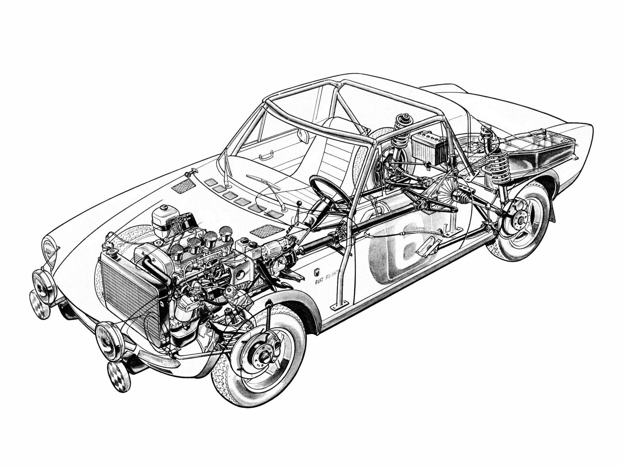 75 Fiat Abarth 124 Rally Designed By Pininfarina