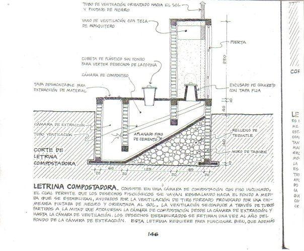Plano Letrina Jpg 604 499 Bano Seco Ecologico Banos Seco