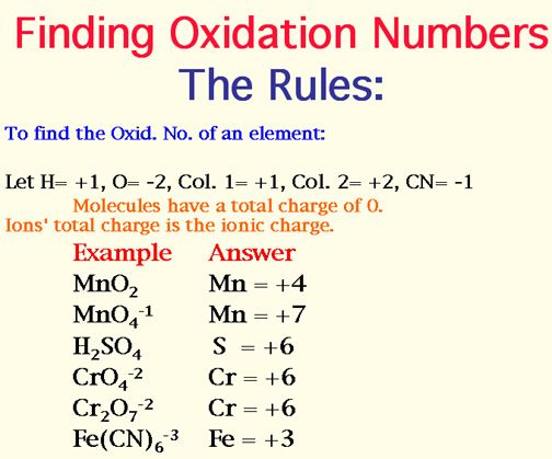 Oxidation numbers sulphur exhibits oxidation numbers of 2 0 2 sulphur exhibits oxidation numbers of 2 0 2 urtaz Gallery