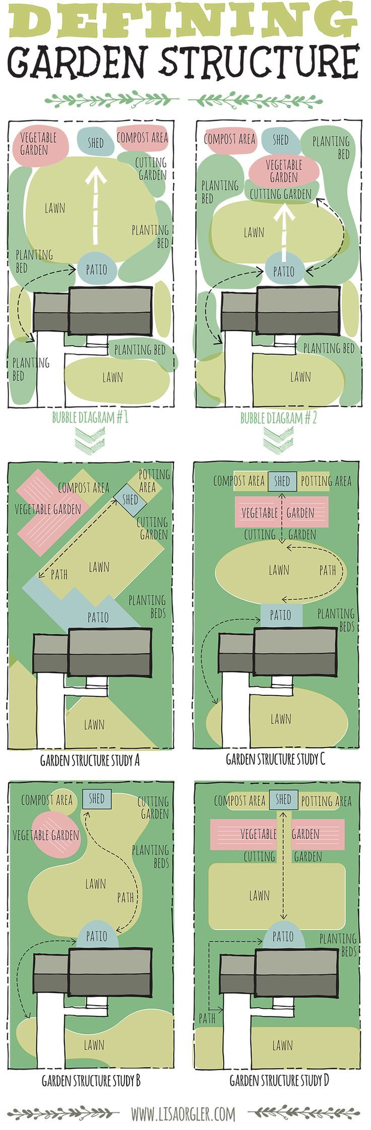 Bubble Diagrams Exploring Different Floor Plans 2 Design Is White Noise Generators Are Rather Expensive Here39s A Circuit 50 Best Front Yard Landscaping Ideas And Garden Designs Gardens Rh Pinterest Com