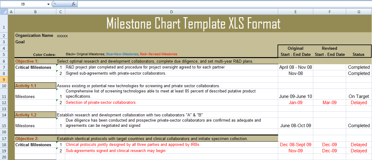 get milestone chart template xls format excel xls templates