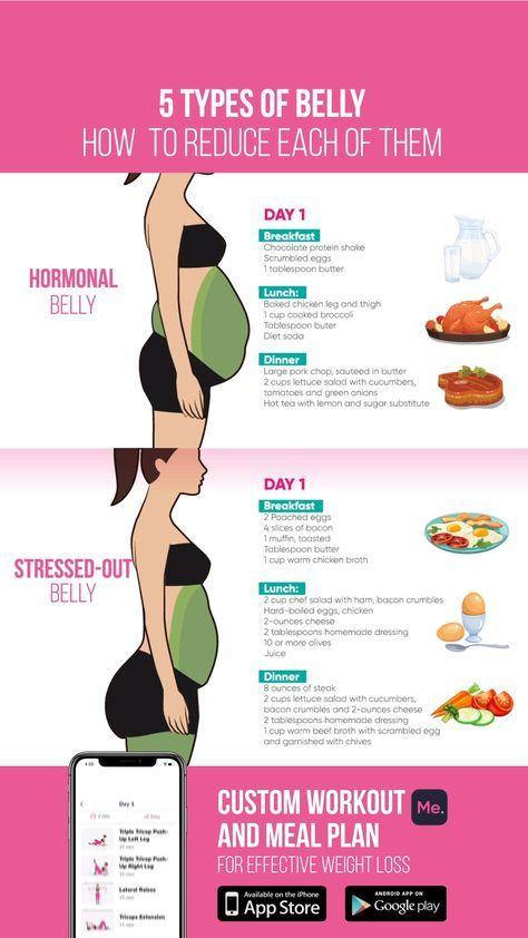 clic di perdita di peso