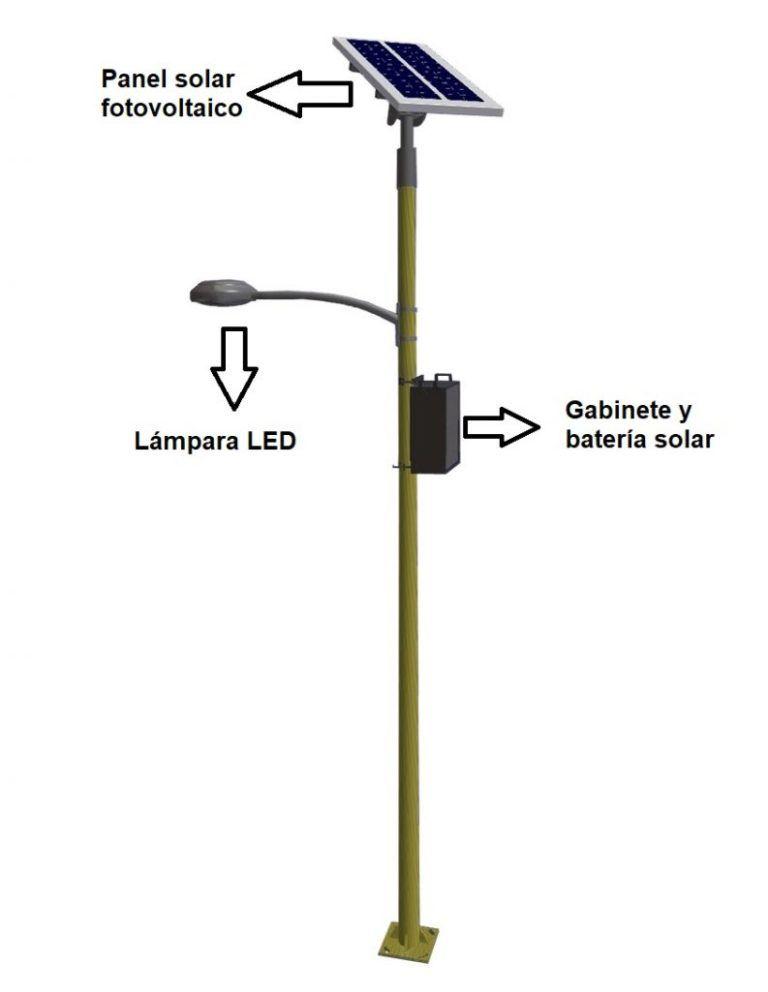 Postes Solares Para Alumbrado Publico Grupo Solinc S De R L De C V Architecture Coat Rack Decor