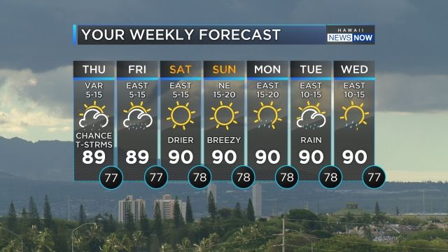 Weather NOW - 7 day forecast - Hawaii News Now - KGMB and KHNL
