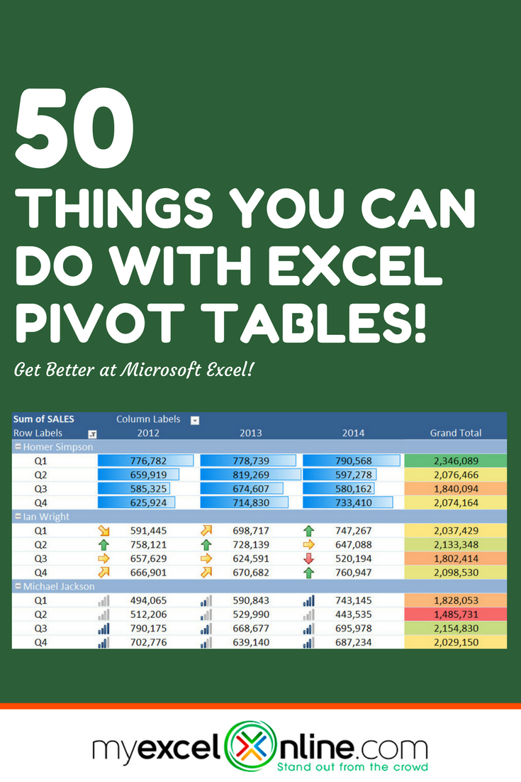 50 things you can do with excel pivot tables online marketing