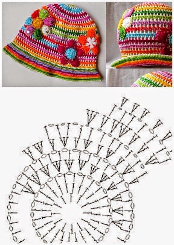 30 gorros multicolores al crochet con patrón | Todo crochet | Knit ...