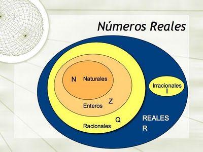 Resultado de imagen para diagrama de venn numeros reales heydi resultado de imagen para diagrama de venn numeros reales ccuart Choice Image