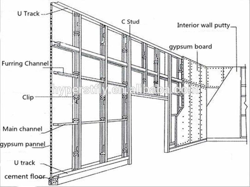 Safe And Reliable Steel Framing Galvanized Metal Studs And Tracks Galvanized Steel Studs Steel Frame Metal Stud Framing Stud Walls