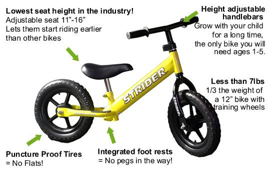 Swell Strider Balance Bike So Pumped For Her To Get This On Pdpeps Interior Chair Design Pdpepsorg