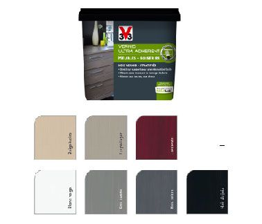 Peinture meuble de cuisine le top 5 des marques for Peinture renovation meuble