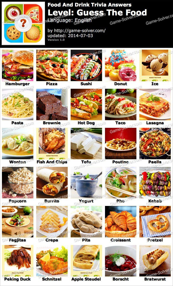 Food and drink trivia guess the food answers desserts pinterest food and drink trivia guess the food answers forumfinder Image collections