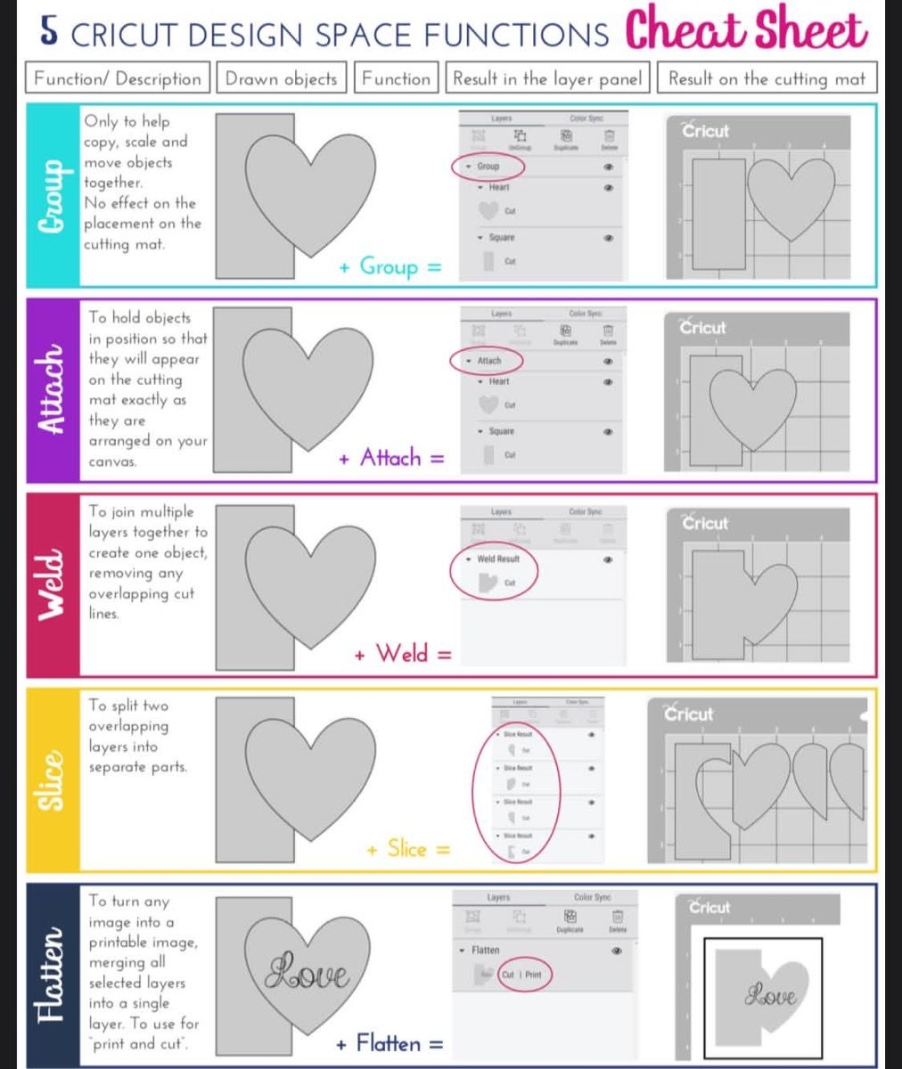 19++ How to print from cricut design space ideas in 2021