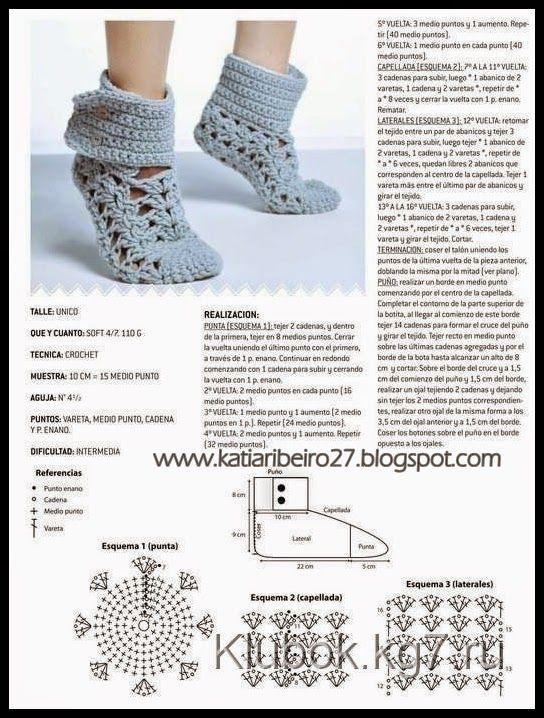 A arte de fazer sapatos de croche. | Sapatos de Crochê, como fazer Inspiração, tutoriais e referências ...