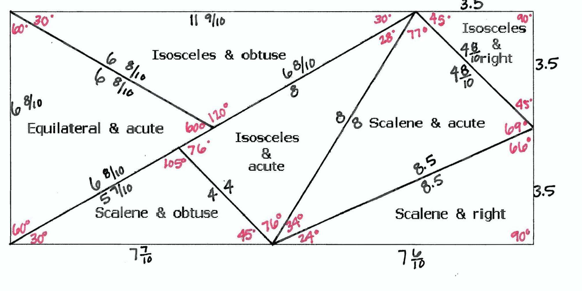 2 Of 2 Identifying Triangles Answer Key Grade 7 Pre Algebra
