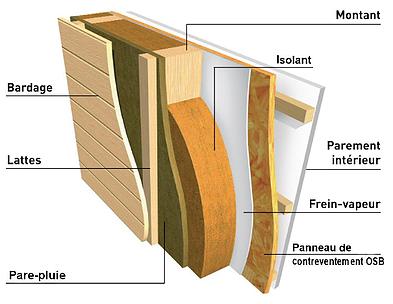 coupe d 39 un mur de maison ossature bois architecture. Black Bedroom Furniture Sets. Home Design Ideas