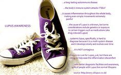 The facts about Lupus
