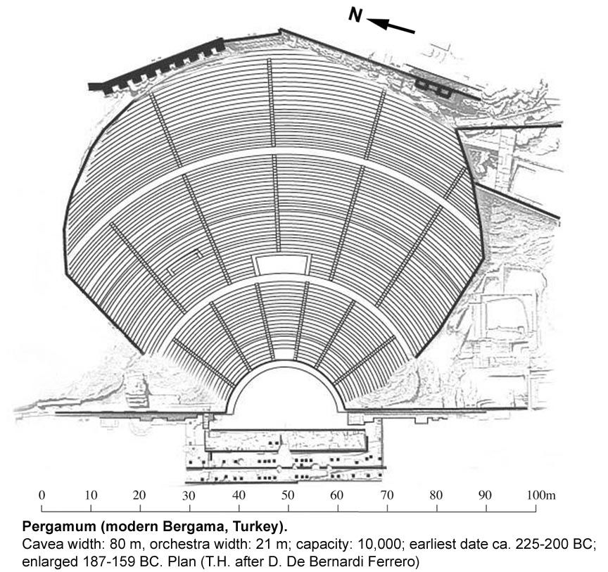 Map of the theater at Pergamon Periode