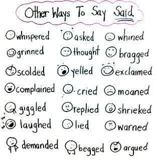 Creative Ways To Write Words ways to say said | writing quotes and articles | pinterest