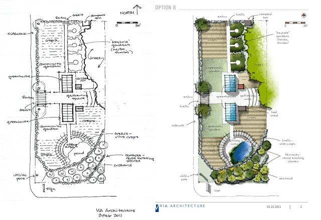 How To Create An Attractive Site Plan Using Hand Drawing And Photoshop Part 1 Peyzaj Permakültür çizim