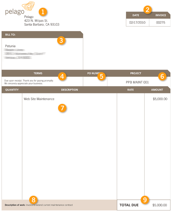 The Anatomy Of A Well Designed Invoice Invoice Pinterest - Makeup artist invoice template free for service business