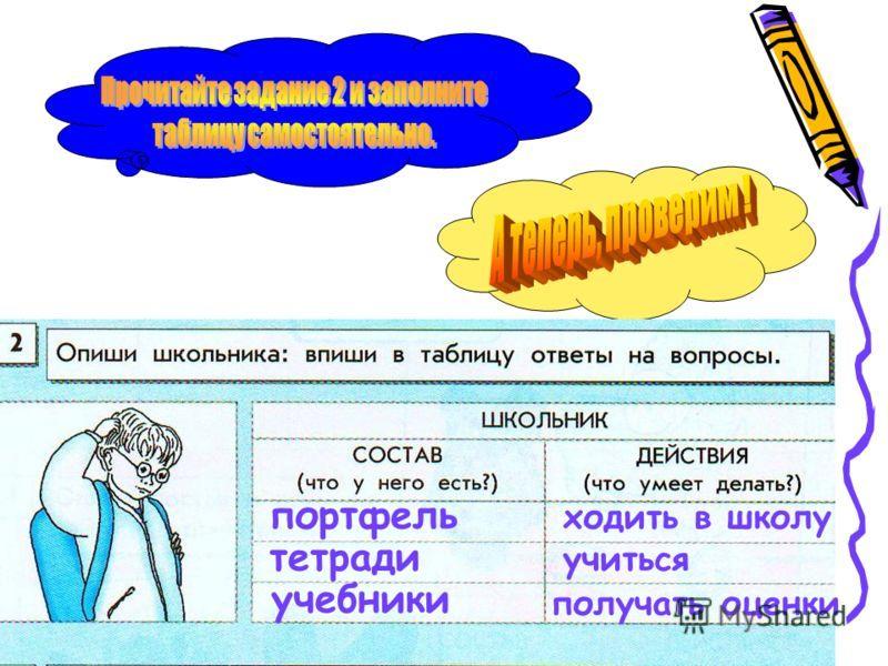 Ответы по информатике 7 класс босова рабочая тетрадь списывай ру