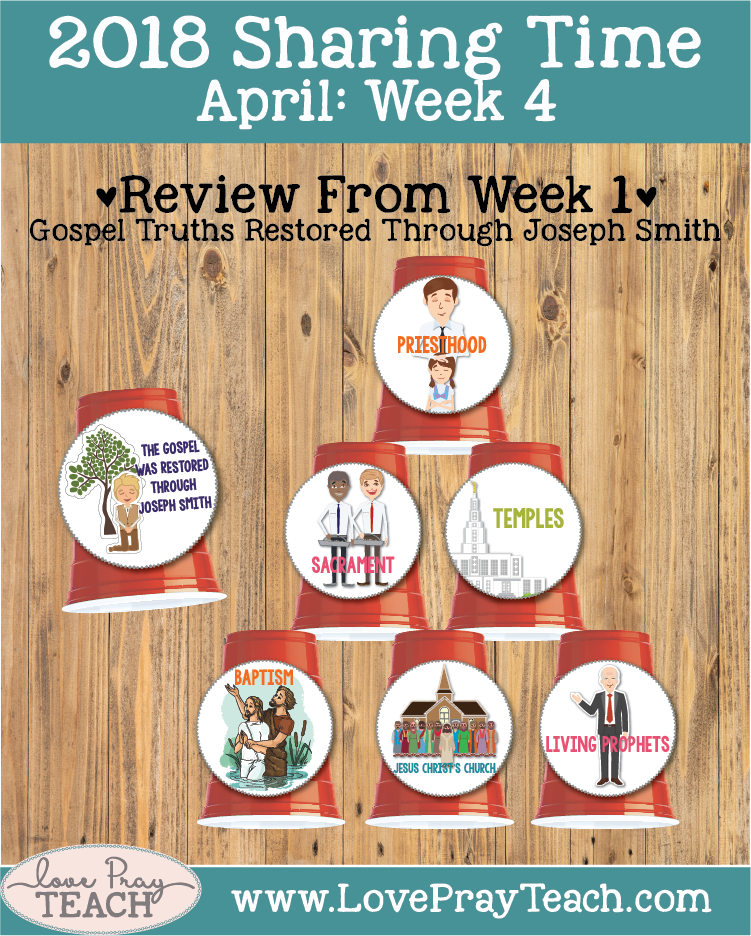 April 2018 Sharing Times Week 4: Joseph Smith translated the Book