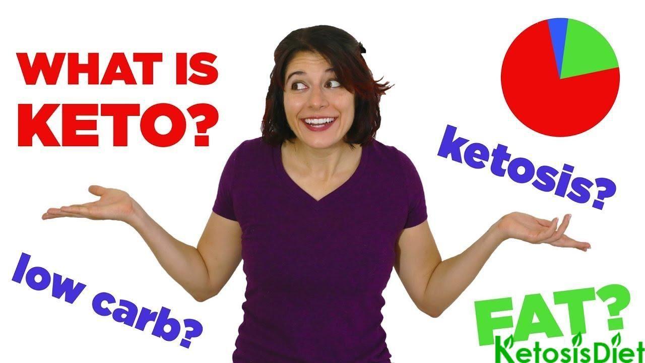 Photo of Keto 101 – Was ist Keto? Low Carb, ketogene Ernährung & Ketose für Anfänger – Mind Over Munc …, …