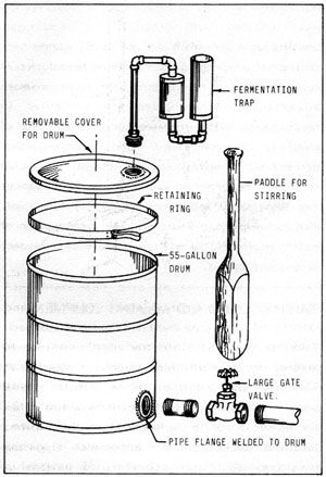 homemade moonshine still designs awesome drinks homemadehomemade moonshine still designs