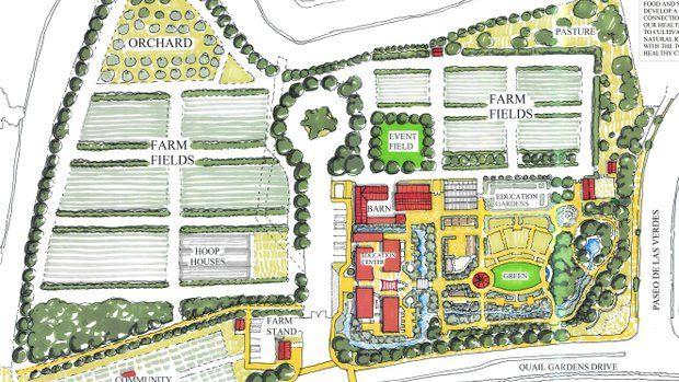 Http Media Encinitasadvocate Com Img Photos 2014 11 25 Farm Lab Master Plan R620x349 Jpg 75d51d0aea2efce5189afce21 Farm Design Homestead Layout Farm Plans