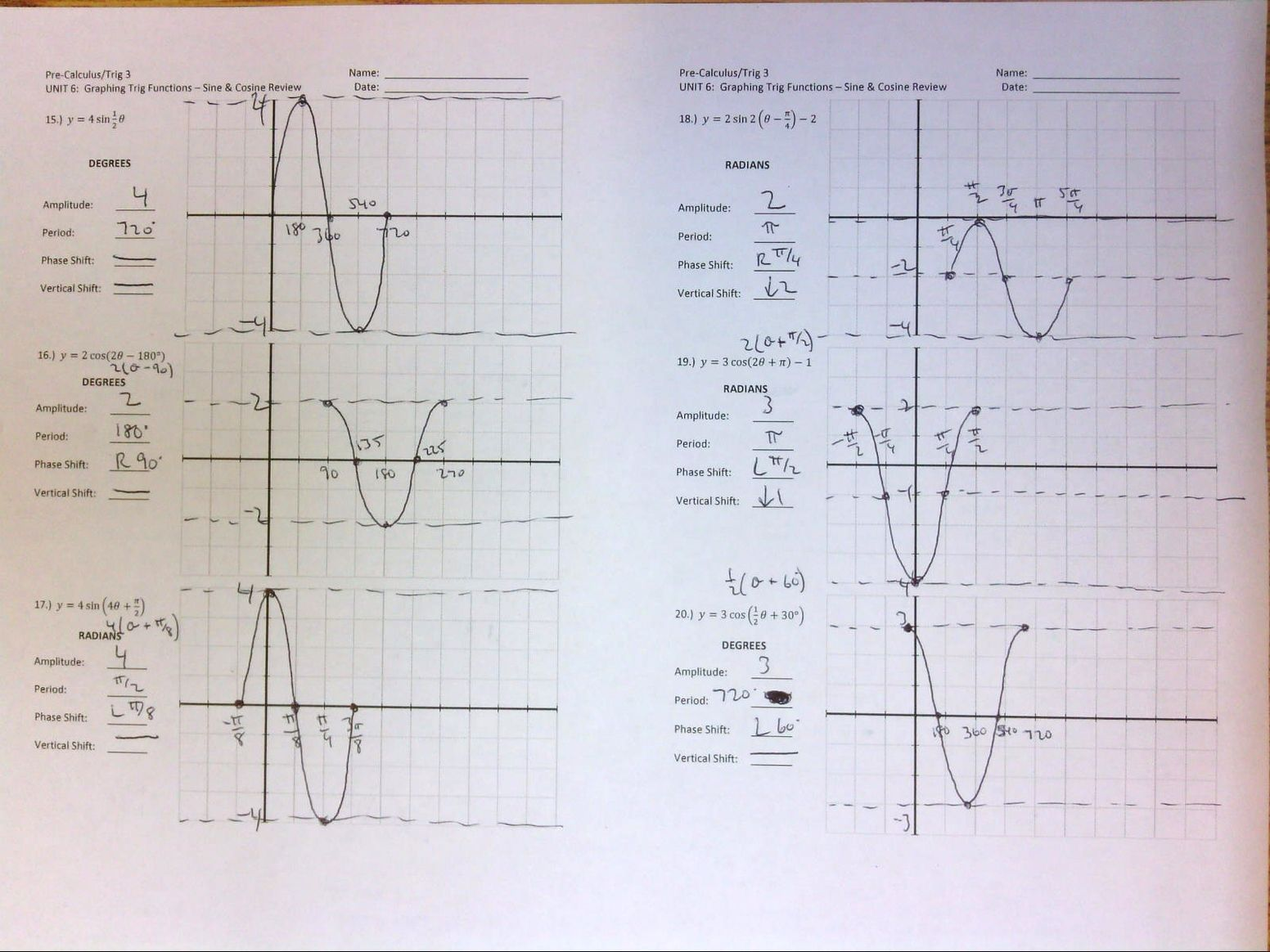 Graphing Trig Functions Worksheet Graphing Worksheet Template Trigonometric Functions