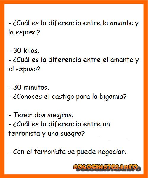 Frases Chistes Humor Amor Deportes Etc About Facebook