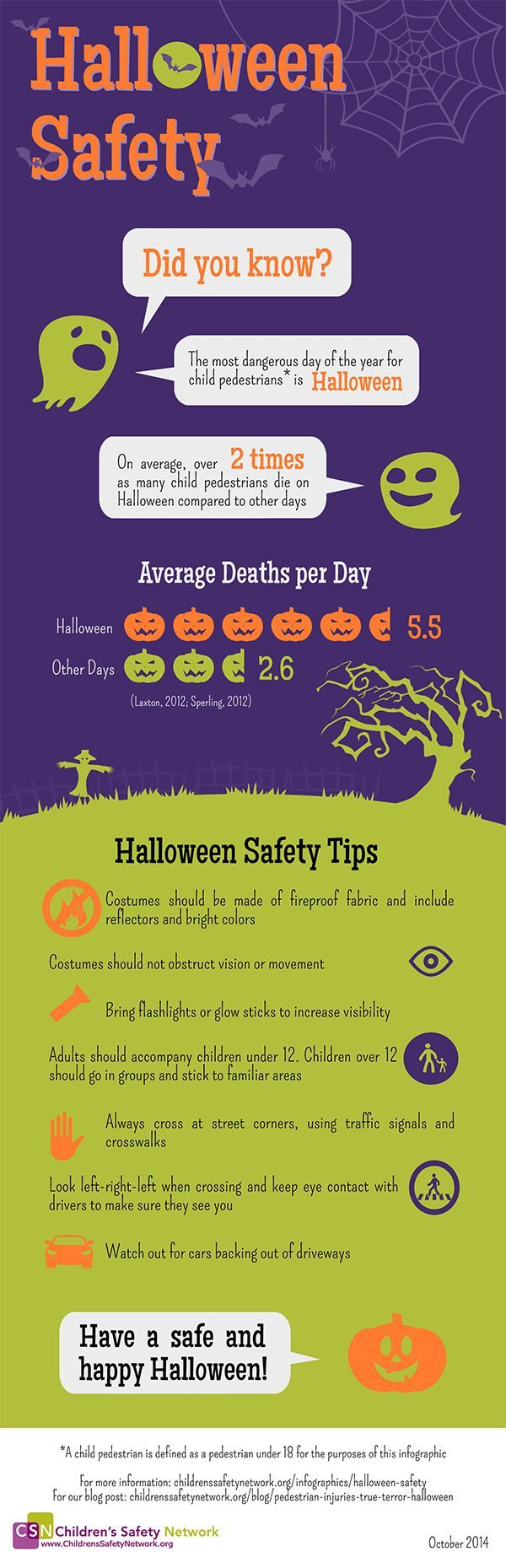 Image result for baby care tips infographics Halloween