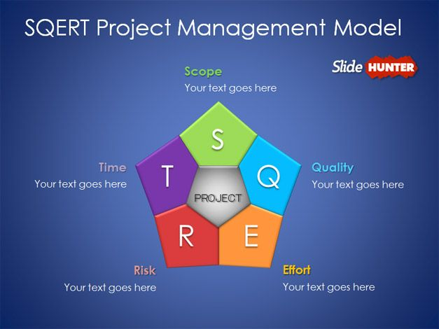 Free SQERT Project Management Model template for PowerPoint - Free