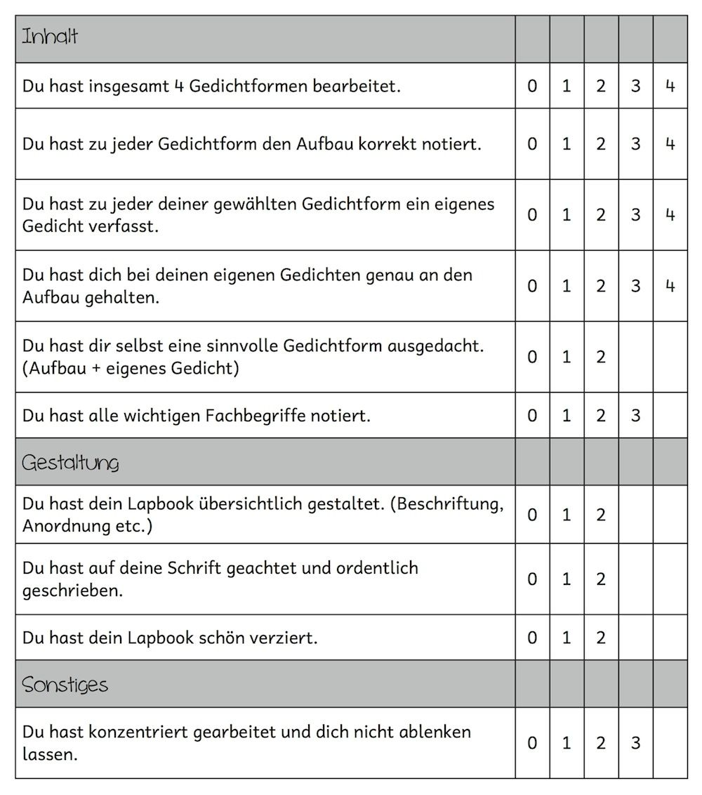 Gedichte Lapbook Gedicht Schule Gedicht Grundschule Und