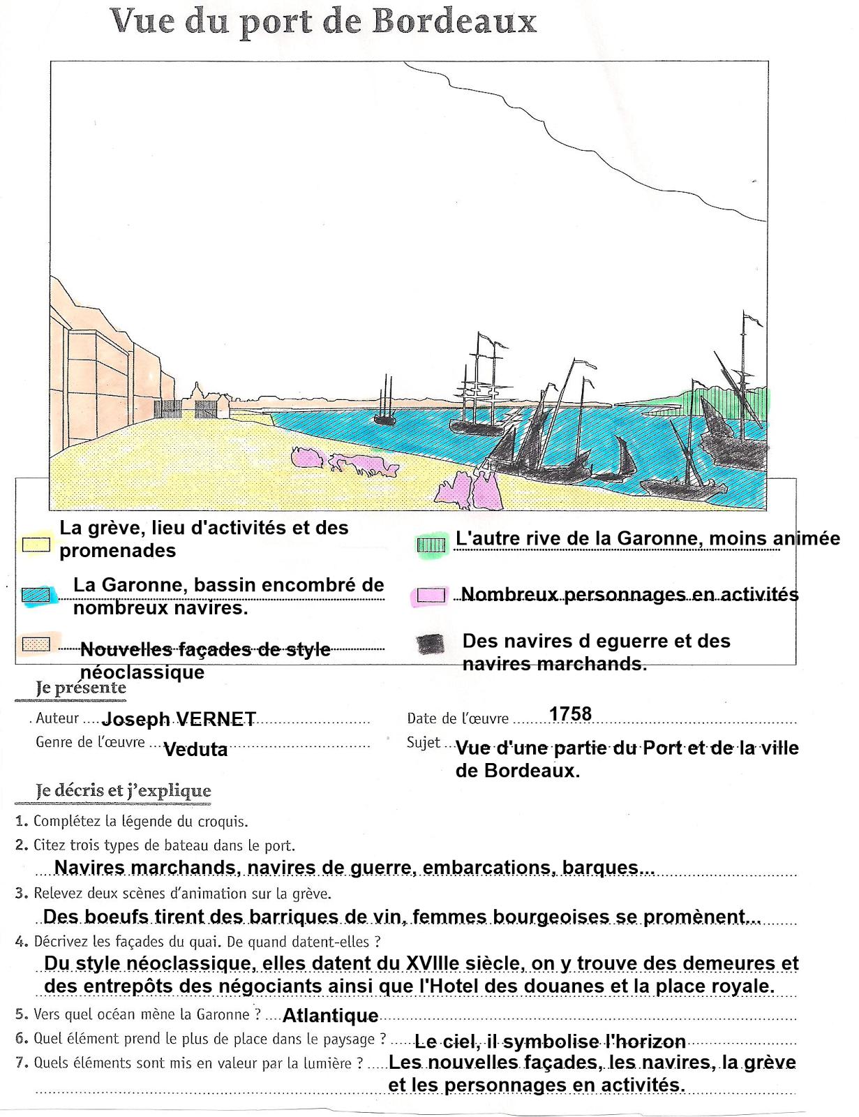 Chapitre 1 l 39 europe dans le monde au d but du xviiie s - Vue du port de bordeaux joseph vernet ...
