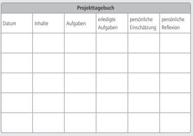38 Wunderbar Projekttagebuch Vorlage Excel
