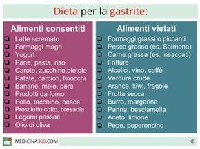 dieta settimanale per le persone con gastrite