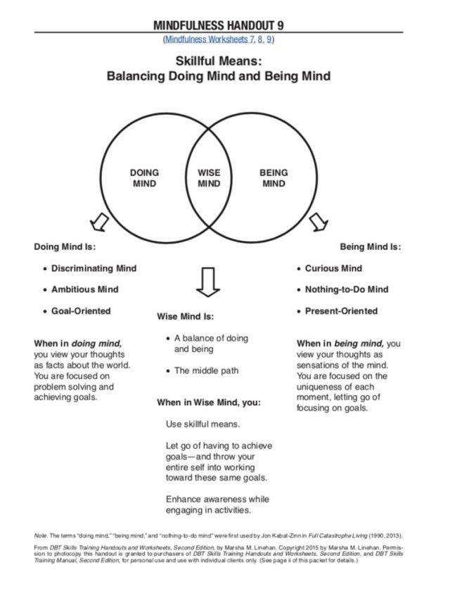 Dbt Mindfulness Being Vs Doing Mind Loving Kindness Living With