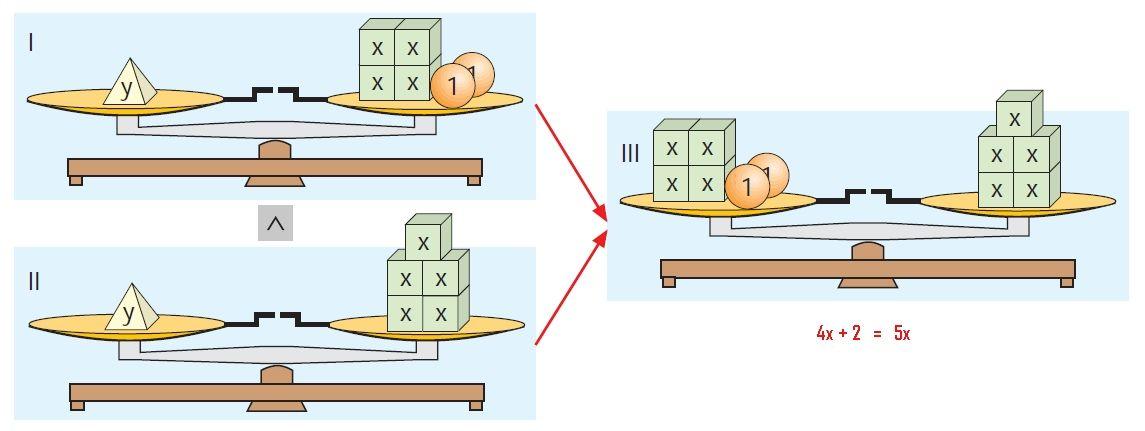 27 Lösen Von Quadratischen Gleichungen Durch Das Quadratwurzel ...