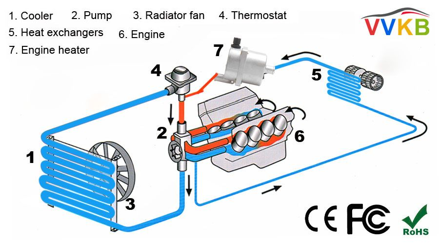 Engine heater installation diagram Engine Heater