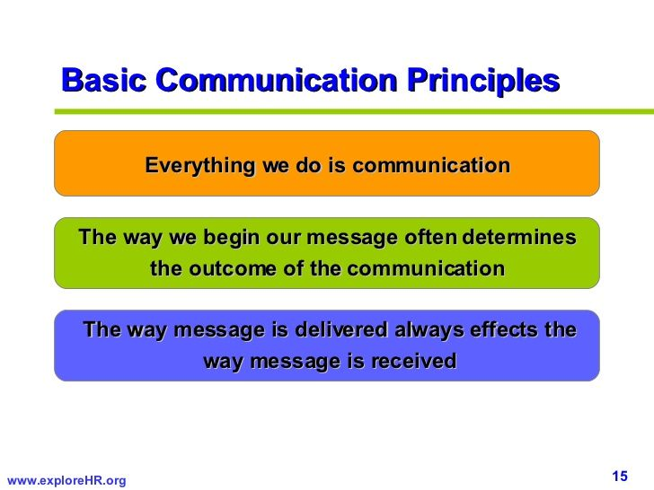 Everything We Do Is Communication The Way We Begin Our Message Often