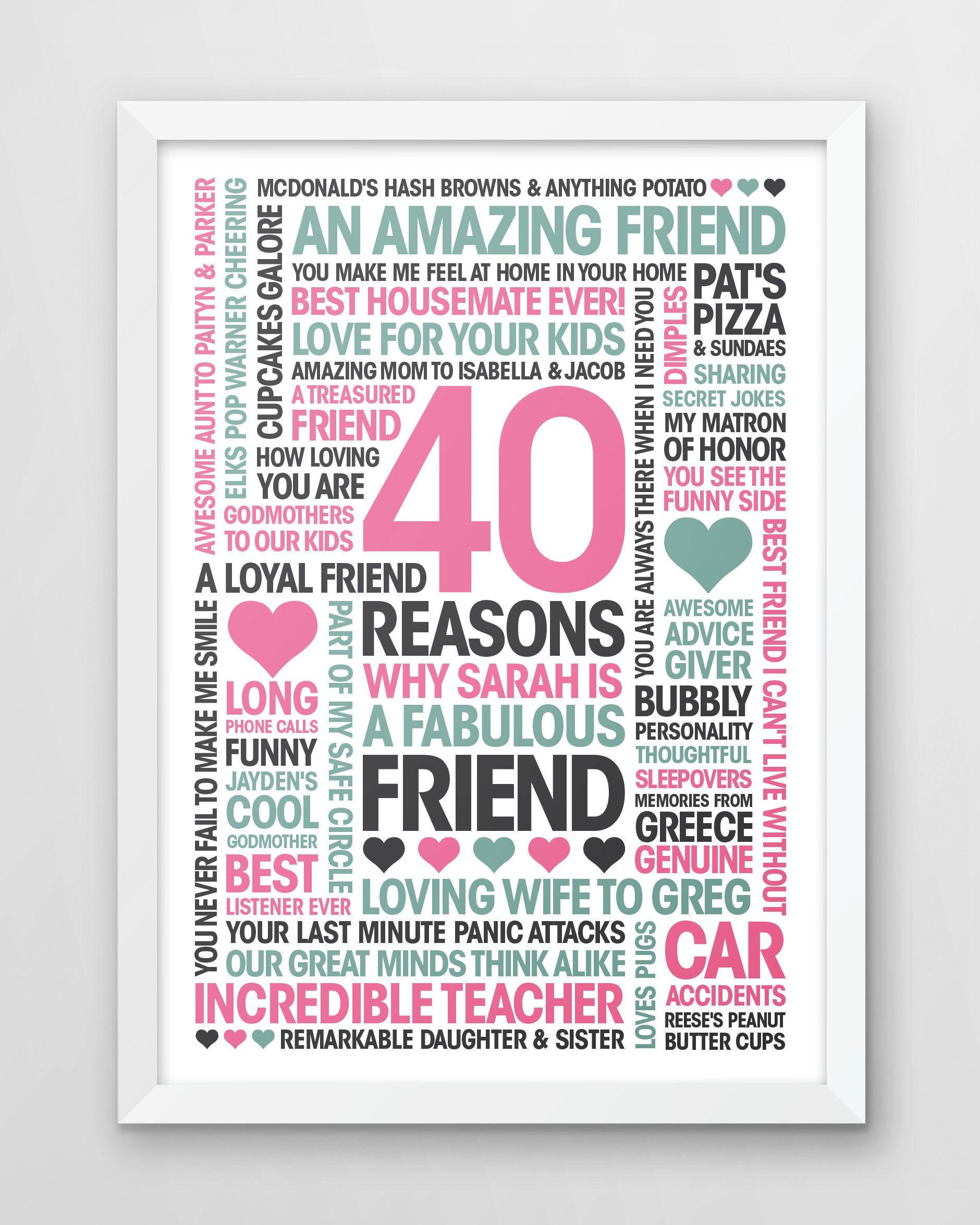 Digital File 40th Birthday Print Friends 40th Personalized