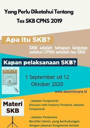Jadwal Lengkap Terbaru Seleksi Cpns 2019 Mulai Dari Tes Skb Hingga Prosedur Pelaksanaannya Pemerintah Belajar Kartu