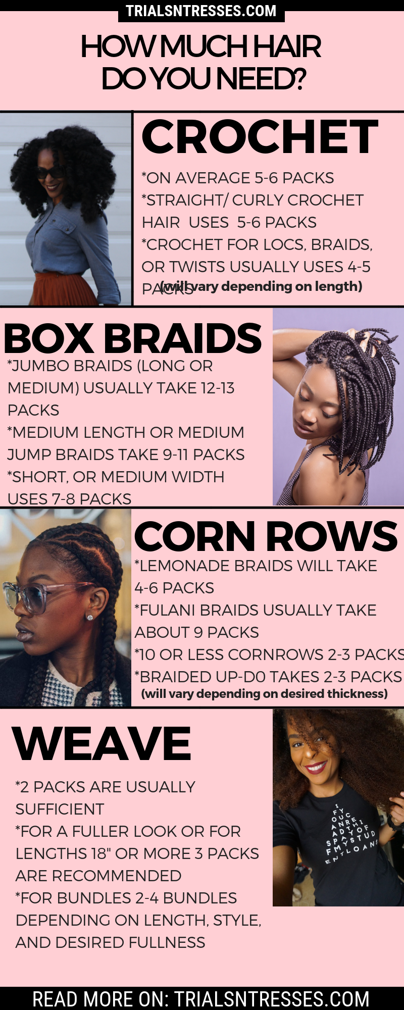 How Much Hair To Buy When Protective Styling (A Complete Guide) #protectivestyles