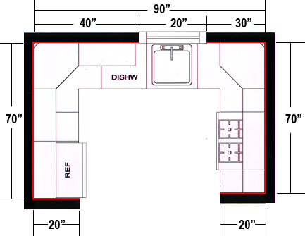 U Shaped Kitchen Layout Dimensions g shape kitchen measurement | a holding folder | pinterest