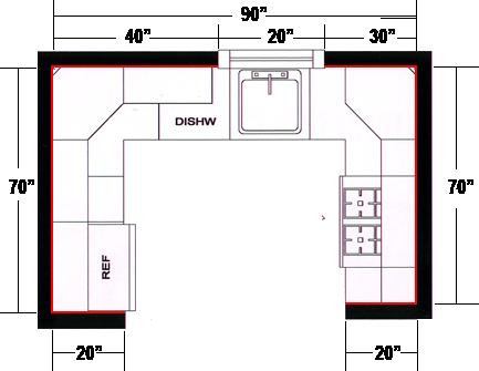 U Shape Kitchen Measurement Galley Kitchen Layout Kitchen