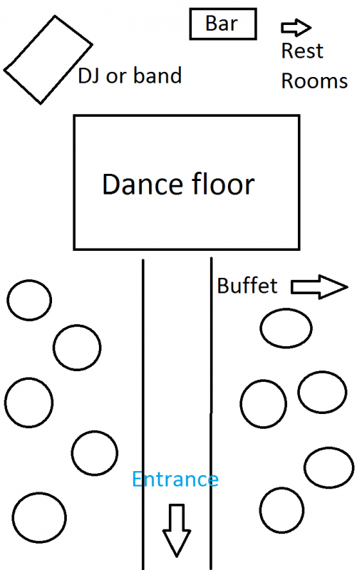 floor plan example for wedding and reception in the same