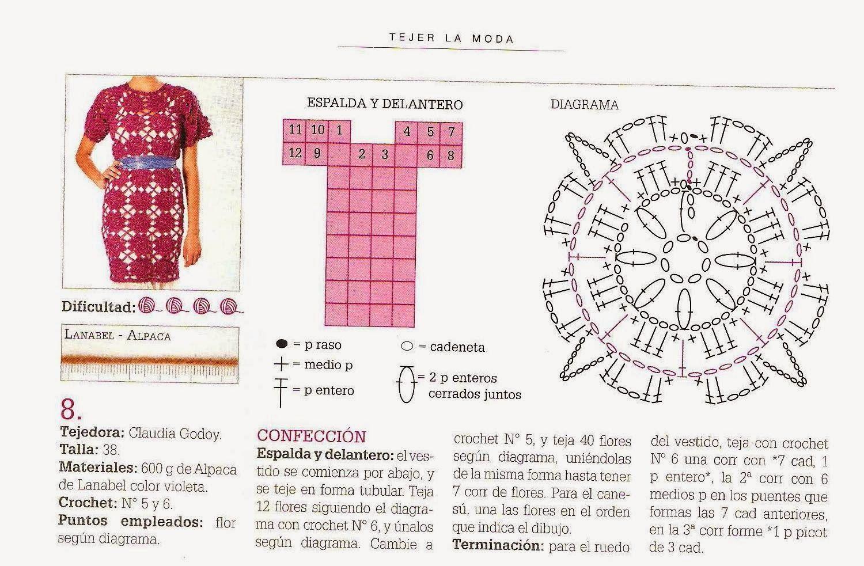 Vestido Tunica de Crochet Patron - Patrones Crochet | Áo váy ghép ...