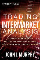 Trading With Intermarket Analysis Financial Markets Analysis